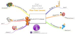 The B.O.P.P.P.S Model