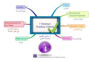 7 Abstract Grading Criteria